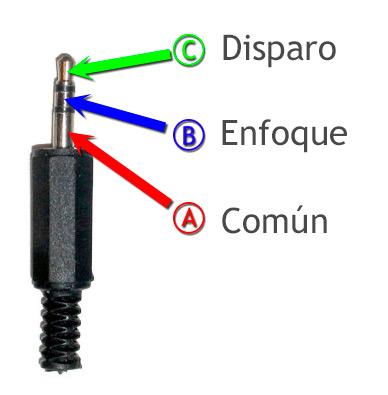 Esquema de conexiones del conector Mini Jack Macho