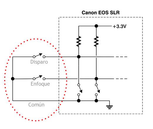 Diagrama del circuíto de disparo en cámaras Canon EOS