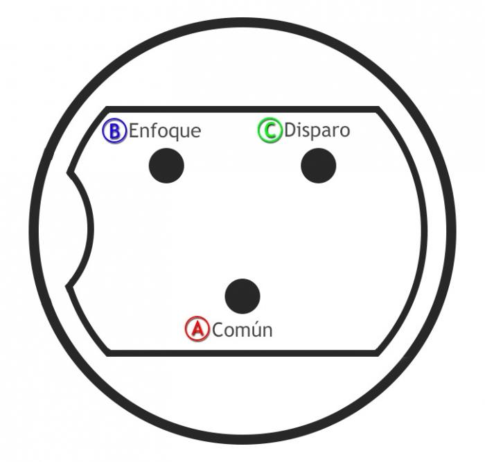 Esquema del Conector Canon N3